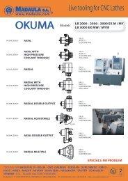 OKUMA Models