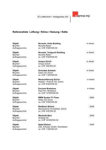 Referenzliste Lüftung / Klima / Heizung / Kälte - Hostpoint