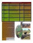 Read NBDF Newsletter Issue N. 9 - NBDF Rwanda - Page 7