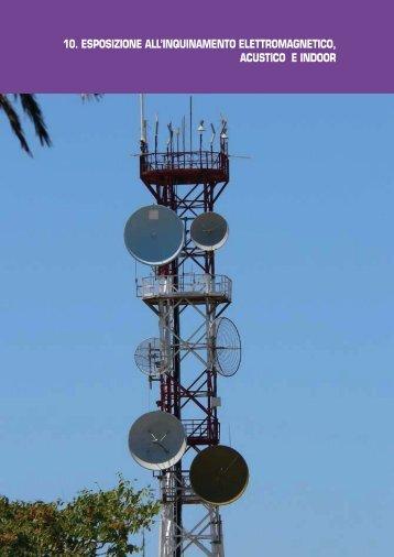 Esposizione all'inquinamento elettromagnetico, acustico e indoor