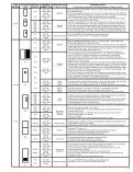 FIRE LABELLING SPECIFICATION - Fleming - Page 3