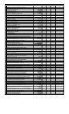 rencana umum pengadaan lelang dinas kelautan dan ... - INAPROC - Page 2