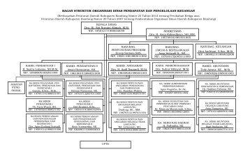 Struktur Organisasi - Pemerintah Kabupaten Bandung