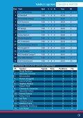 VS. GWD Minden II - 1. VfL Potsdam - Page 5