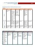 Mal di schiena Banca dati comparativa tra linee guida e analisi ... - Page 7