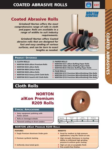 Coated Abrasive Rolls Cloth Rolls NORTON ... - Grindwell Norton