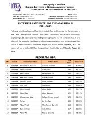 successful candidates for the admission in fall -2013