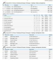 Saison 2011−12 / Herren / Kreisklasse B Gruppe 3 Chiemgau / 2 ...