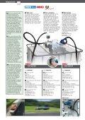 Urea solutions - Page 2