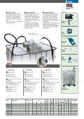 Urea solutions - Page 3