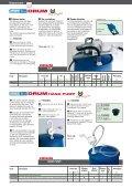 Urea solutions - Page 4