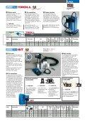 Urea solutions - Page 5