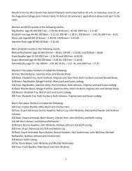 2013 Swimming Results - Quad Cities Senior Olympics