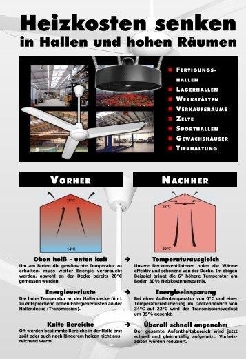 Industrie-Deckenventilatoren - PresseBox