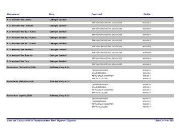 Seite 387 von 565 Liste der Zusatzsstoffe in Tabakprodukten 2004 ...