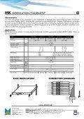 analogue modulators - Alcad - Page 2