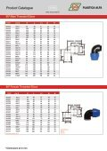 Plastica Alfa Compression SA - Incledon - Page 5