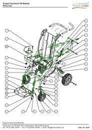 Snazzi Pushchair All Models Parts List - Tendercare Ltd