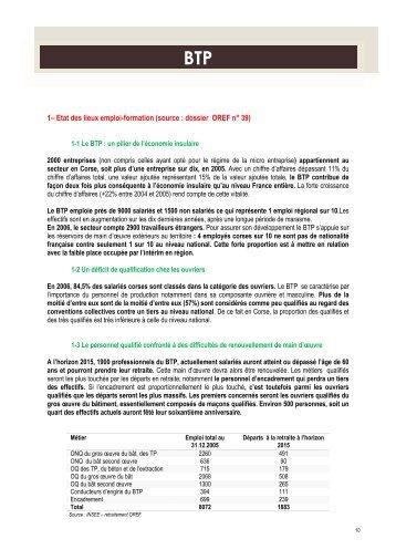 Fiche BTP - FIORE-Corse