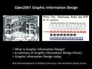Gdes2001 Graphic Information Design