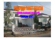 0 20 40 60 80 100 Belawan Sibolga K. Tanjung Tg. Balai P. Susu ...