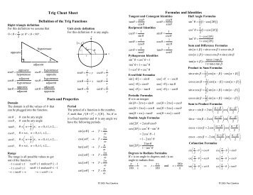 Trig Cheat Sheet (Reduced)
