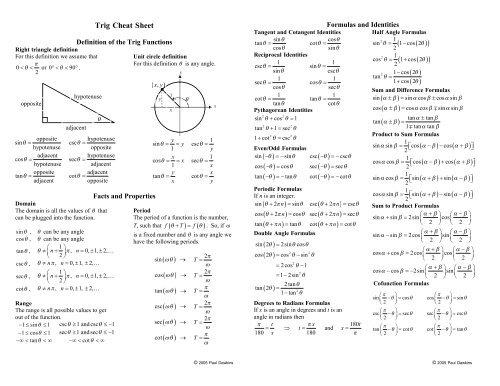 Trig Cheat Sheet (Reduced)