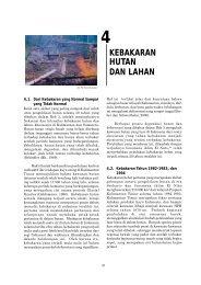 KEBAKARAN HUTAN DAN LAHAN - Forest Watch Indonesia