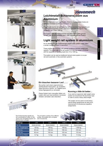 Light weight rail system in aluminium