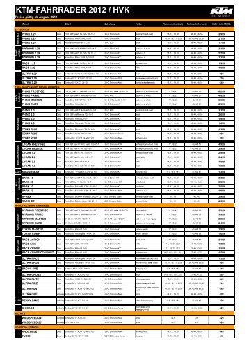 """KTM-FAHRRÃ""""DER 2012 / HVK"""
