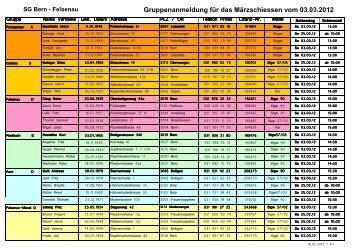 Teilnehmerliste Märzschiessen - Schützengesellschaft Bern-Felsenau