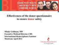 13h30 Effectiveness of donor questionnaire to ensure donor safety