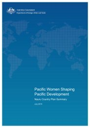Nauru-Country-Plan-Summary