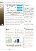 Actifs - Rahn AG - Page 4