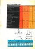 RECTIFICADORAS DE SUPERFICIES PLANAS - Exapro - Page 4