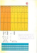RECTIFICADORAS DE SUPERFICIES PLANAS - Exapro - Page 5