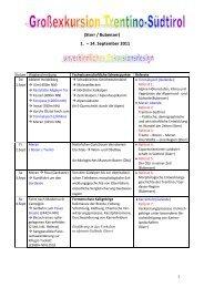 (Sterr / Bubenzer) 1. – 14. September 2011