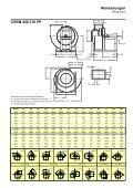 Kennlinie CHEM 450 - WOLTER VENTILATION - Seite 6