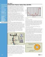 MULTIPHOTON MICROSCOPY - Thorlabs