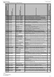 Maßnahmenkatalog (Anlage 1.1 zum Maßnahmenprogramm der ...