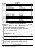 IMB 372 - Yapıda Donanım ve Uygulama Sorunlarıİndir - Page 3