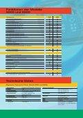 Datenblatt - PK elektronik Poppe GmbH - Seite 6