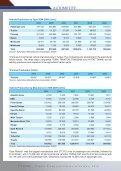 automotıve and autoparts - Page 4