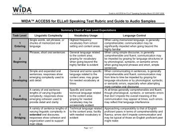 ACCESS - Speaking Rubric - Nashua School District