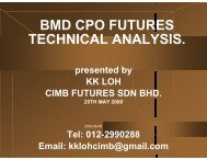 BMD CPO FUTURES TECHNICAL ANALYSIS. - MPOC