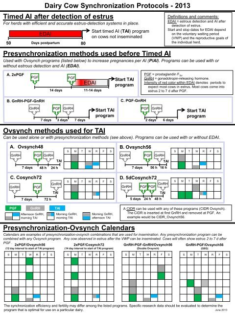Dairy Cow Protocol Sheet - Dairy Cattle Reproduction Council