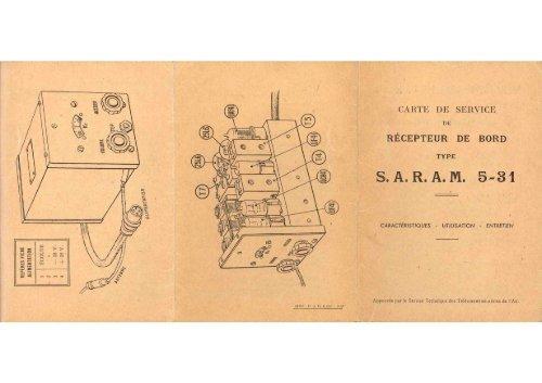 carte des stations services SARAM 5 31 Carte de service   Swl Radio Station