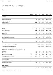 Hafslund årsrapport 2012 — Analytisk informasjon
