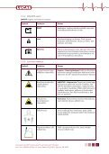 LUCAS 1 Käyttöohjeet (PDF) - Physio-Control - Page 6