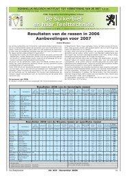Publicaties - Koninklijk Belgisch Instituut tot Verbetering van de Biet